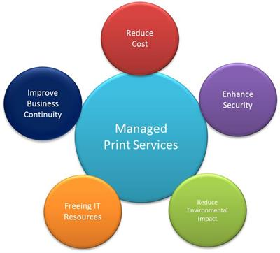 Managed-Print-Services