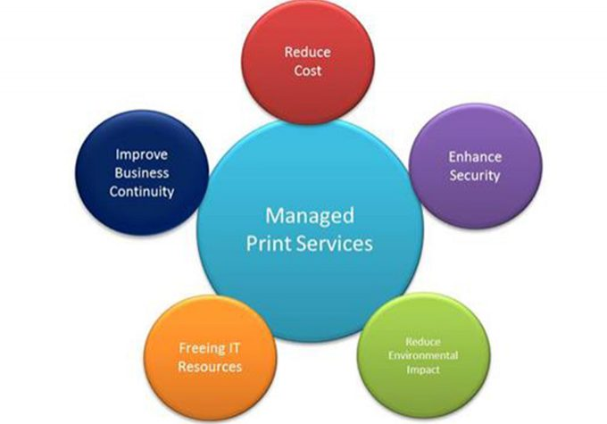 Managed Print Services Diagram